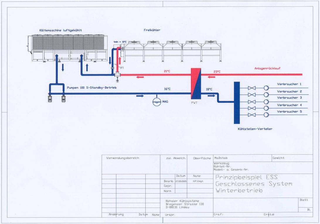 Prinzipbeispiel Energiesparsystem - geschlossenes System Winterbetrieb